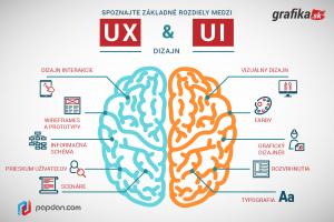 rozdiel-UX-a-UI